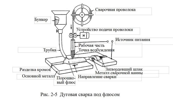 osnovy_svarki_2_foto_3
